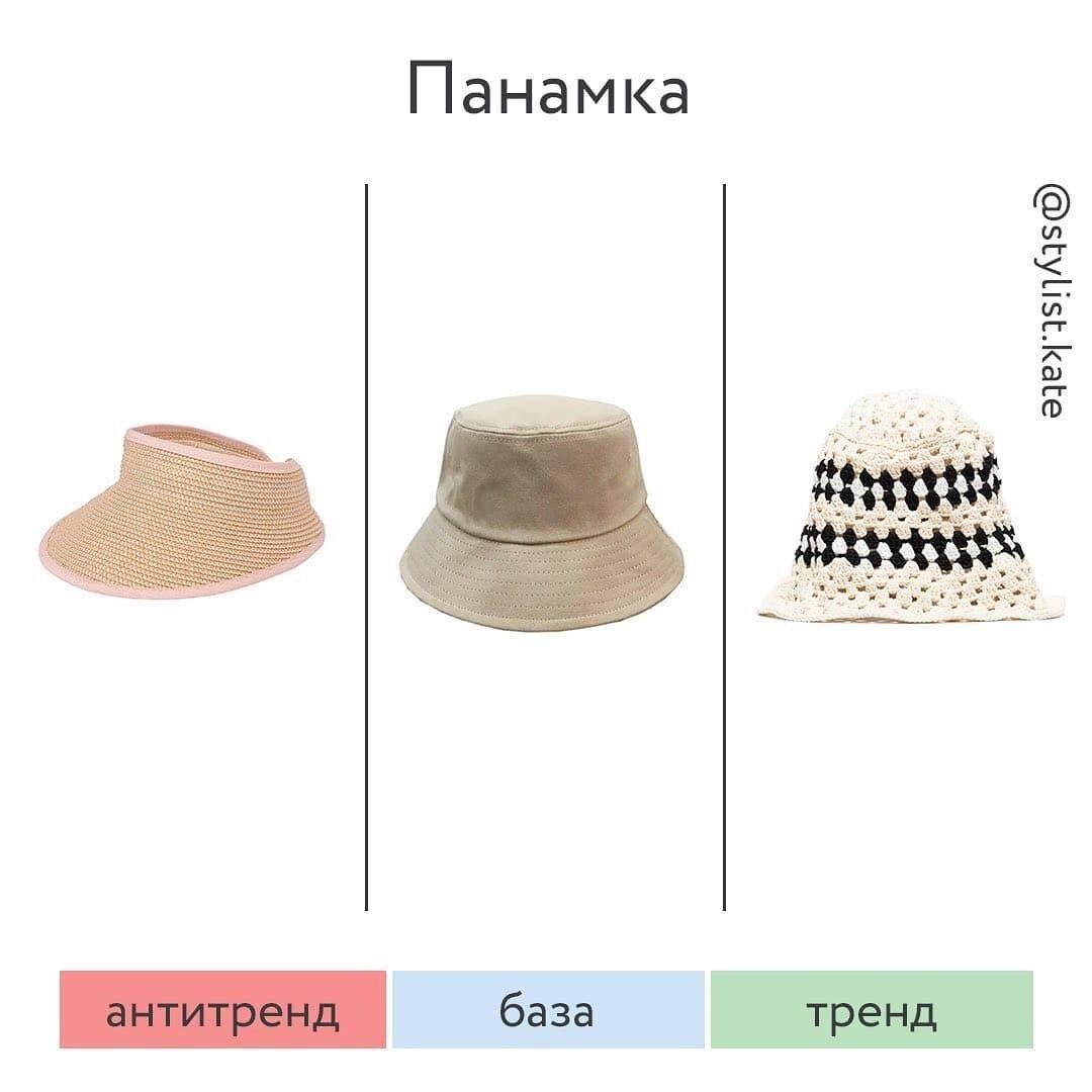 Які головні убори в моді.
