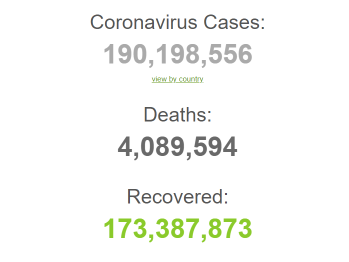 Захворіло понад 190 млн осіб.