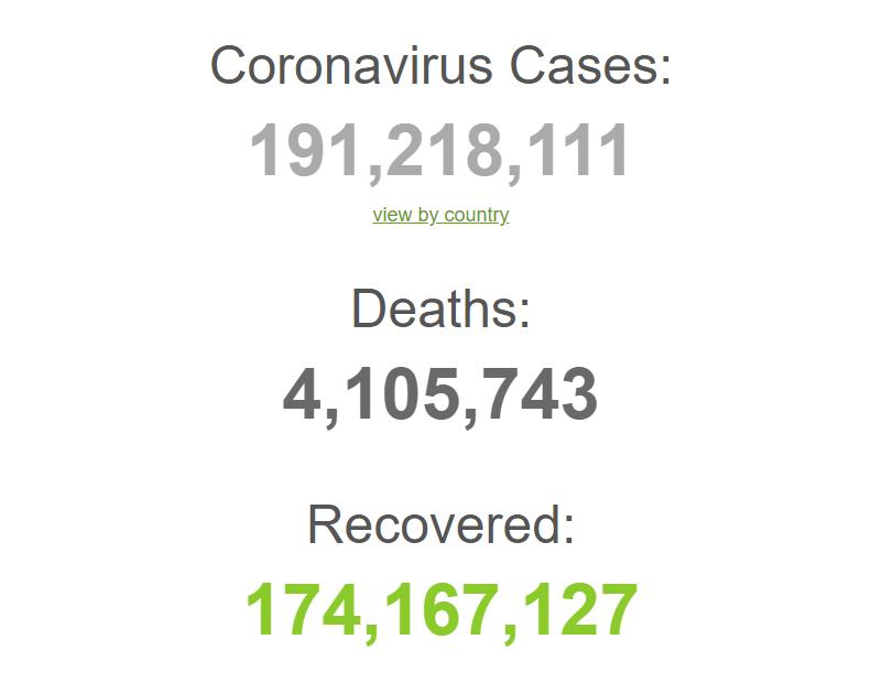 С начала пандемии заразились 191 млн человек.