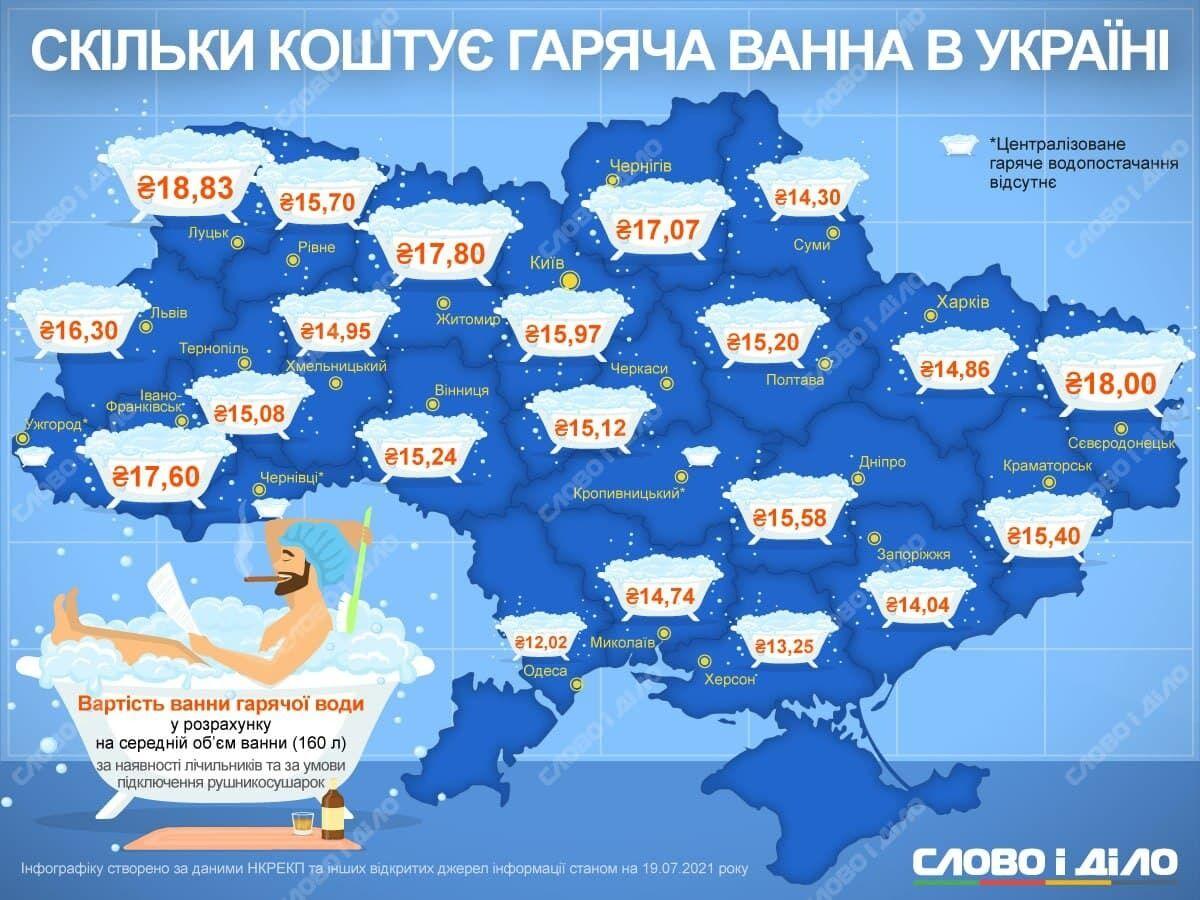 Сколько стоит принять горячую ванну в Украине