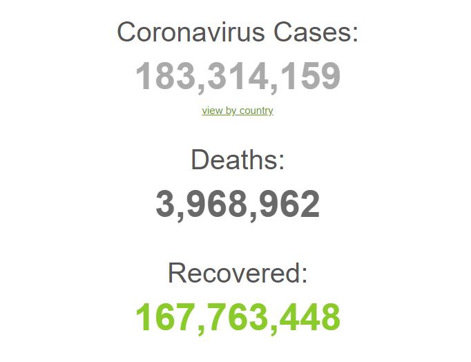 Статистика поширення коронавірусу в світі.