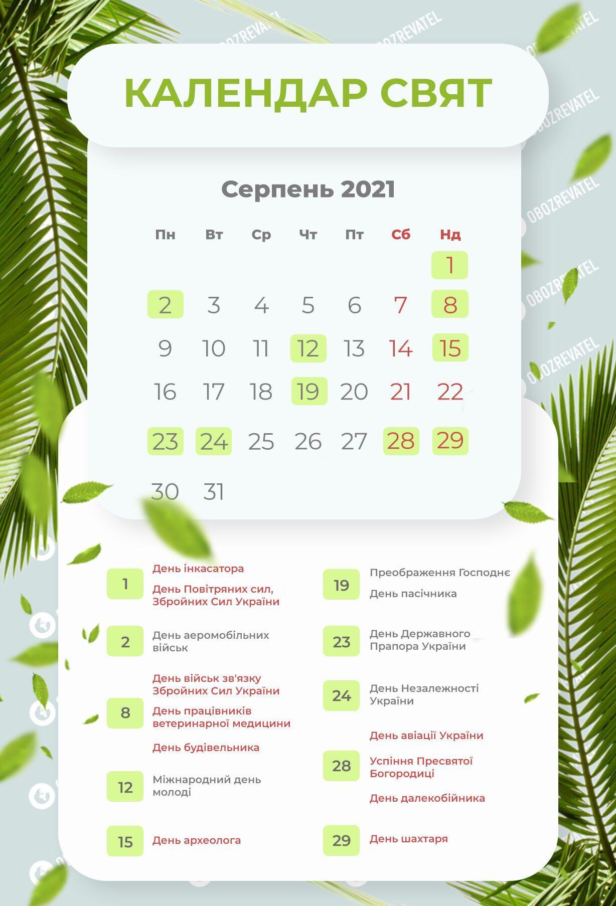 У серпні 2021 року в Україні буде десять офіційних вихідних днів