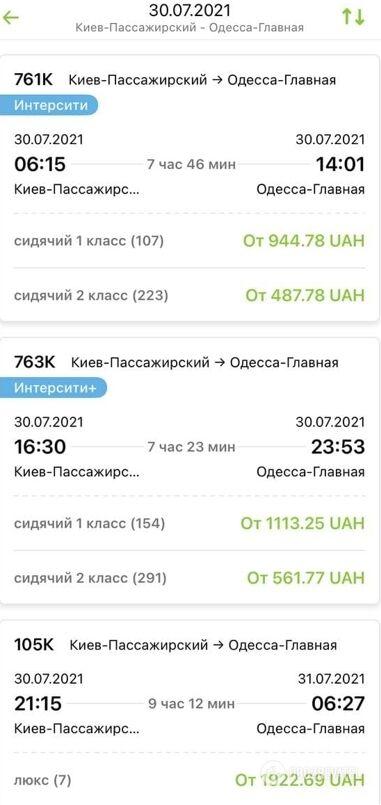 """З Києва до Одеси їздять """"Інтерсіті"""""""