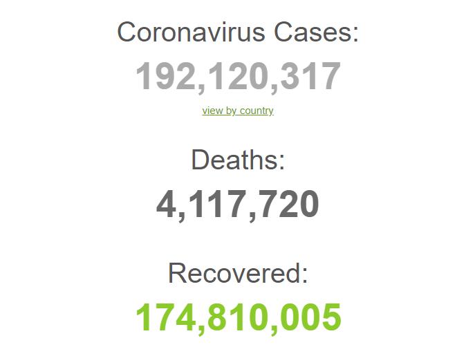 Заразились более 192 млн с начала пандемии.