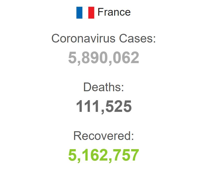 З початку пандемії заразилися 5,8 млн осіб.