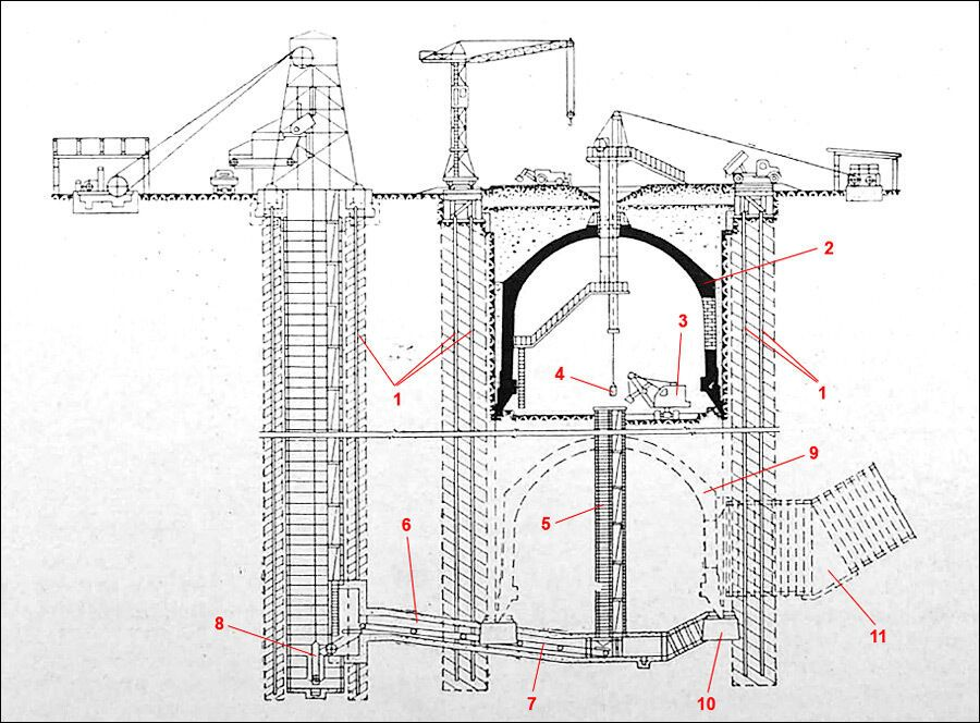 Схема спуску проміжного вестибюля.
