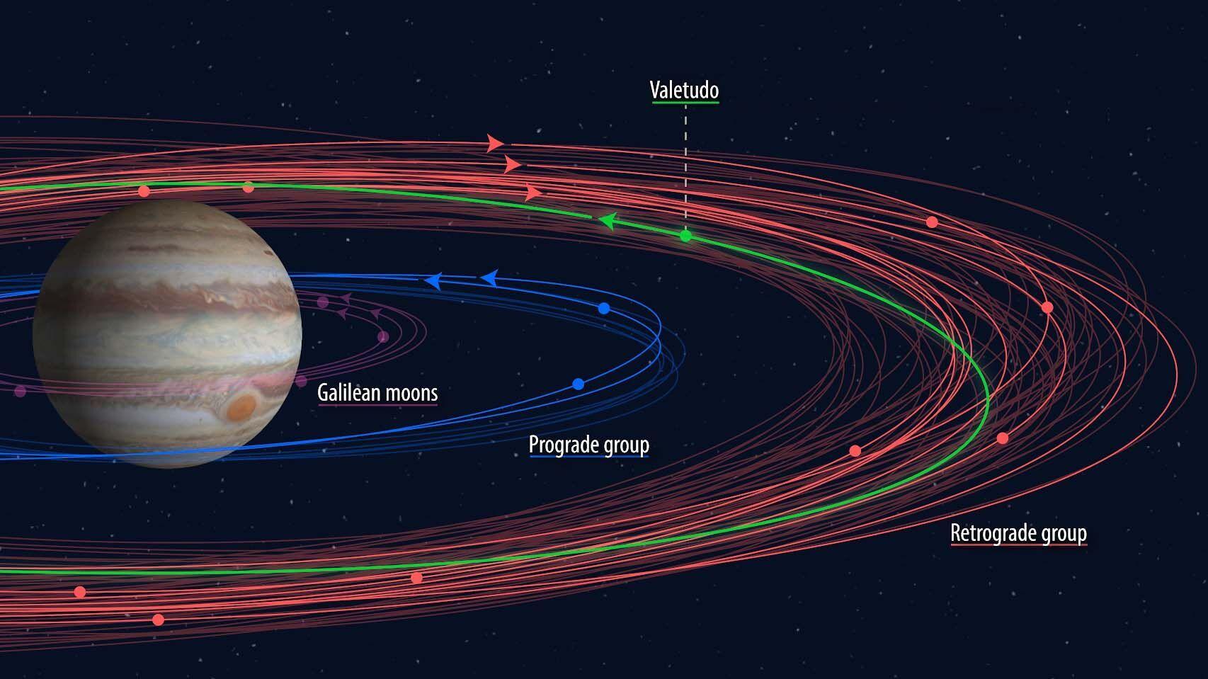 Найден 80-й спутник Юпитера