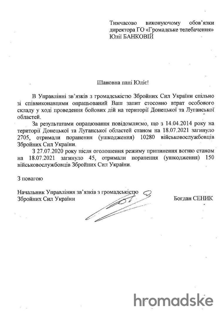 Данные о погибших бойцах ВСУ