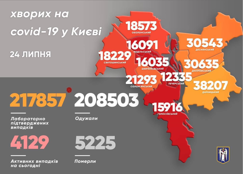 Коронавирус в Киеве.