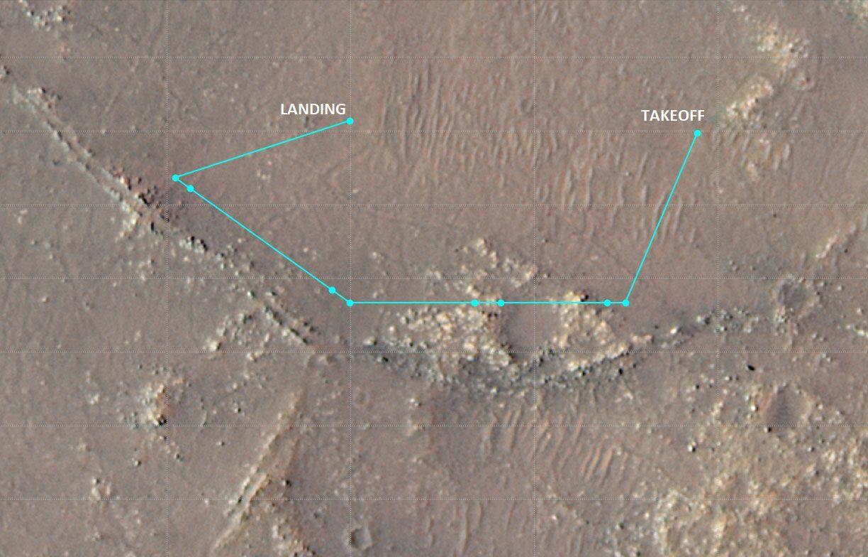 Маршрут польоту Ingenuity на Марсі