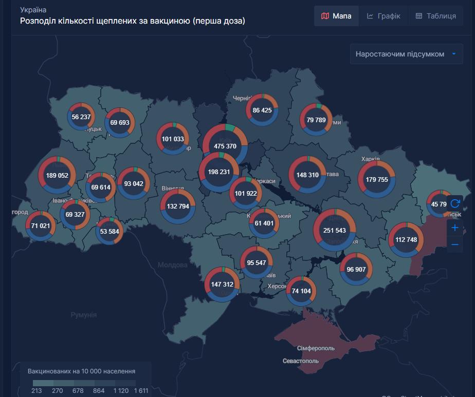 Скільки українців і в яких областях отримали першу дозу вакцини.