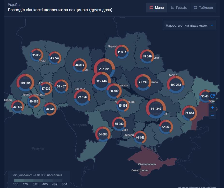 Скільки українців і в яких областях отримали другу дозу вакцини.