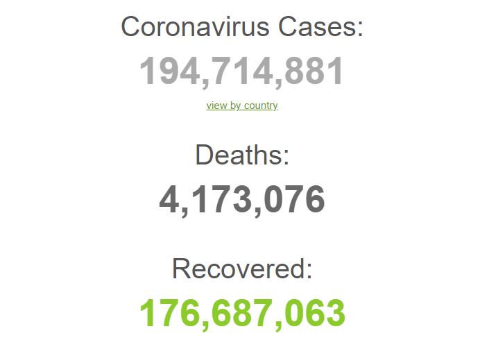 Коронавірус у світі не стихає