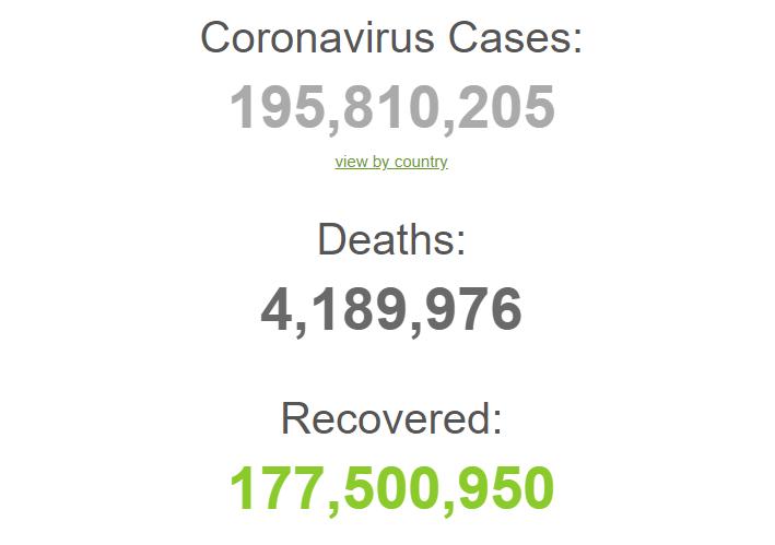 С начала пандемии заболели более 195,8 млн.