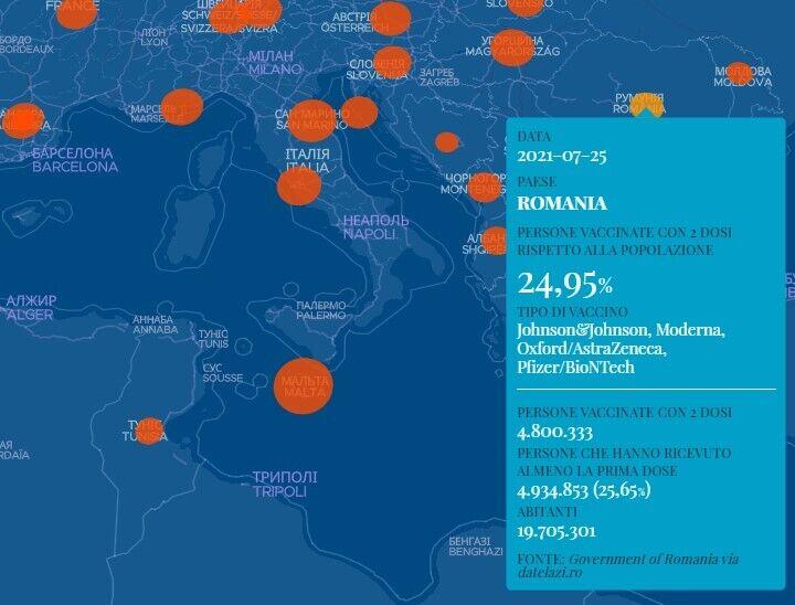 Дані щодо вакцинації проти COVID-19 в Румунії