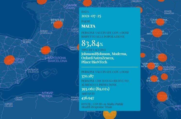 Дані щодо вакцинації проти COVID-19 у Мальті