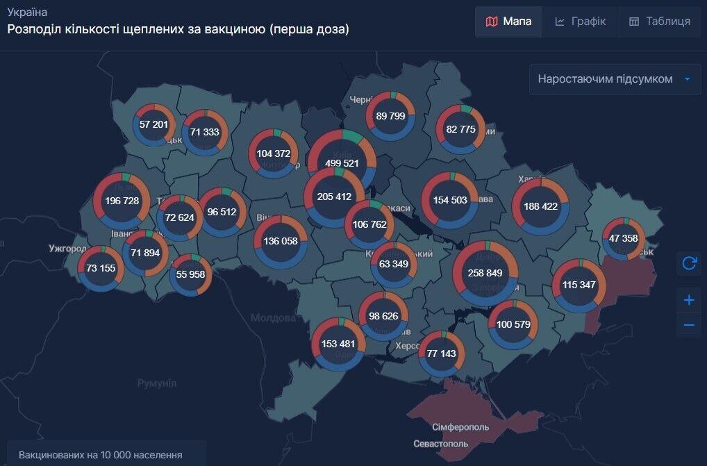 Распределение количества вакцинированных в Украине по вакцине (первая доза)