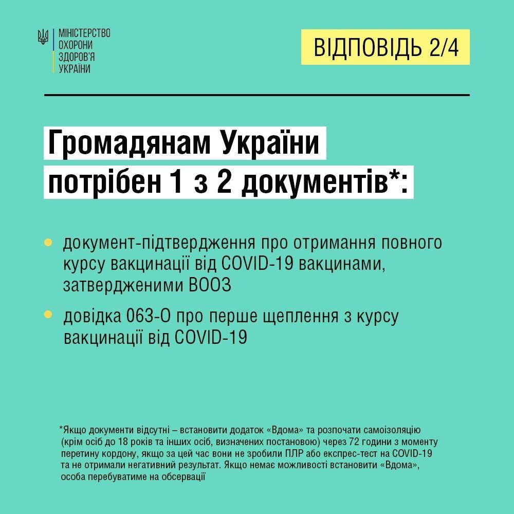 Требования для украинцев