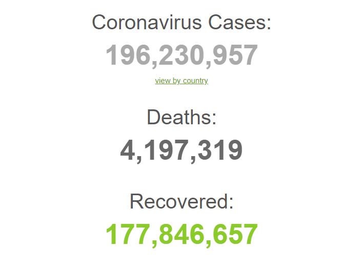 С начала пандемии умерли 4,1 млн больных.