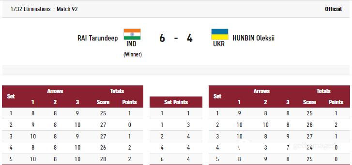 Алексей Гунбин у напряженной борьбе проиграл в 1/32 финала