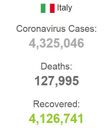 Статистика по COVID-19
