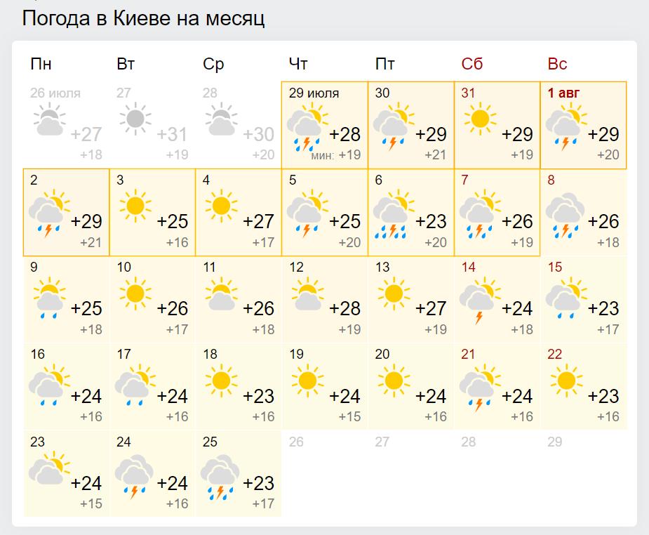 Погода в Киеве в августе.