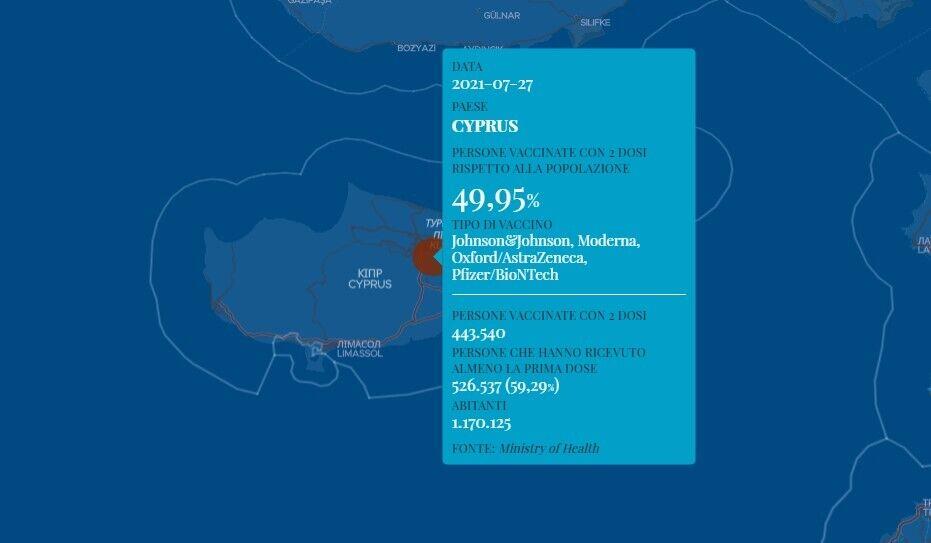 Дані щодо вакцинації на Кіпрі