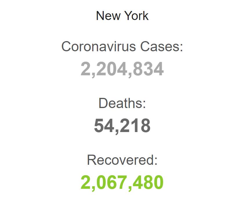 Статистика заболеваемости в Нью-Йорке (США).