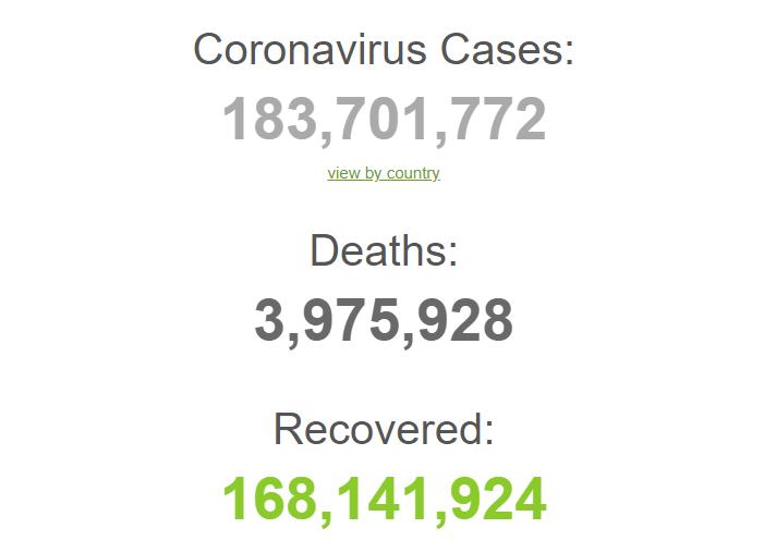 З початку пандемії захворіли 183 млн осіб.