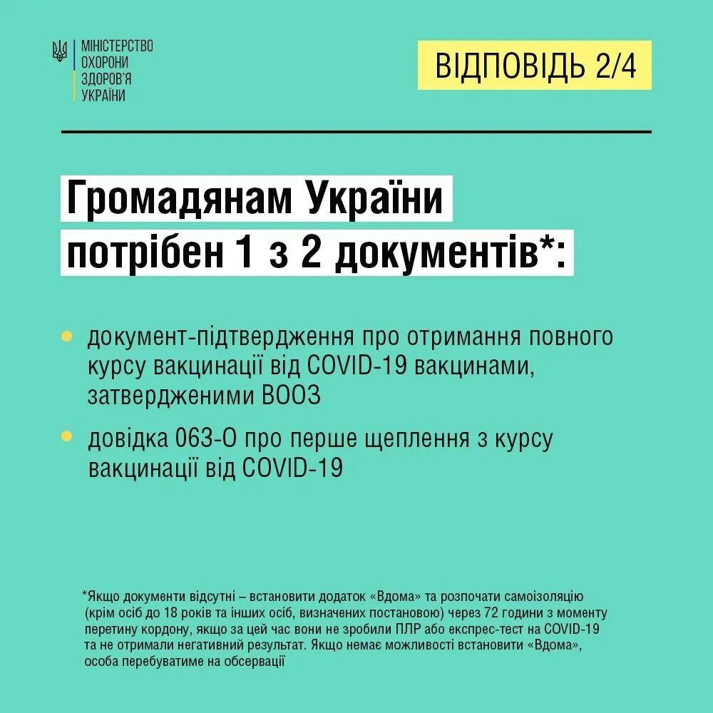 Правила перетину кордону для українців