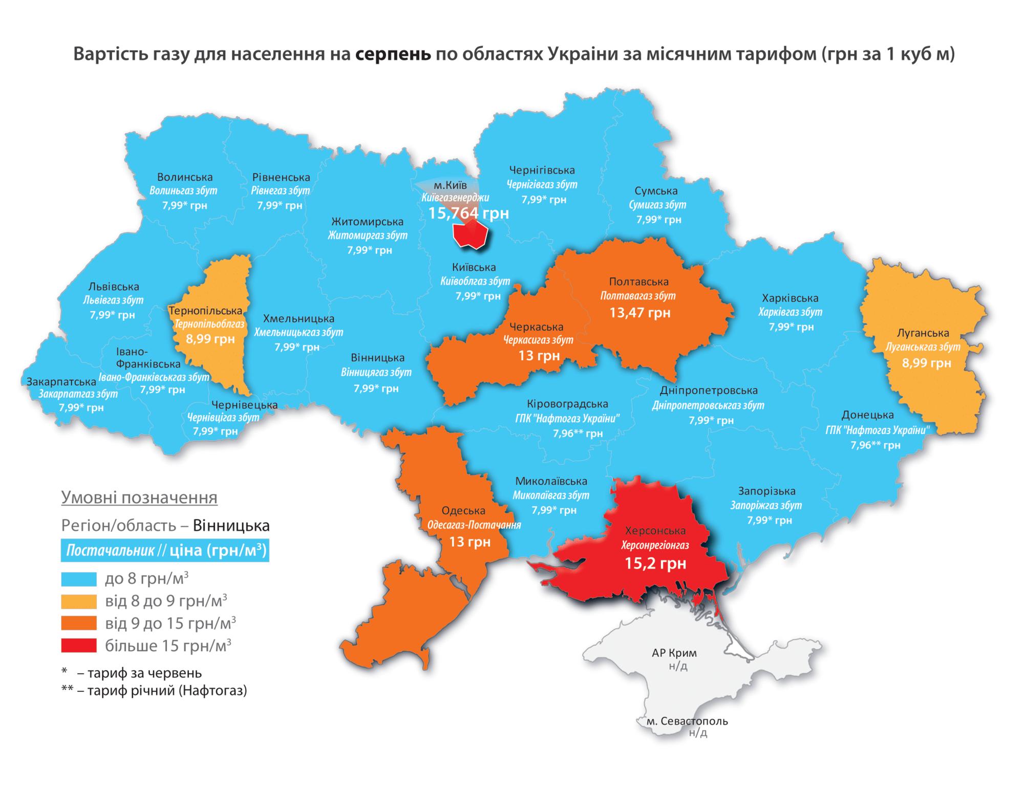 Стоимость газа для населения Украины в августе