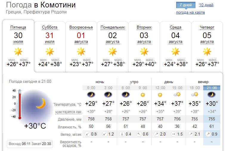 Грецію накрила пекельна спека