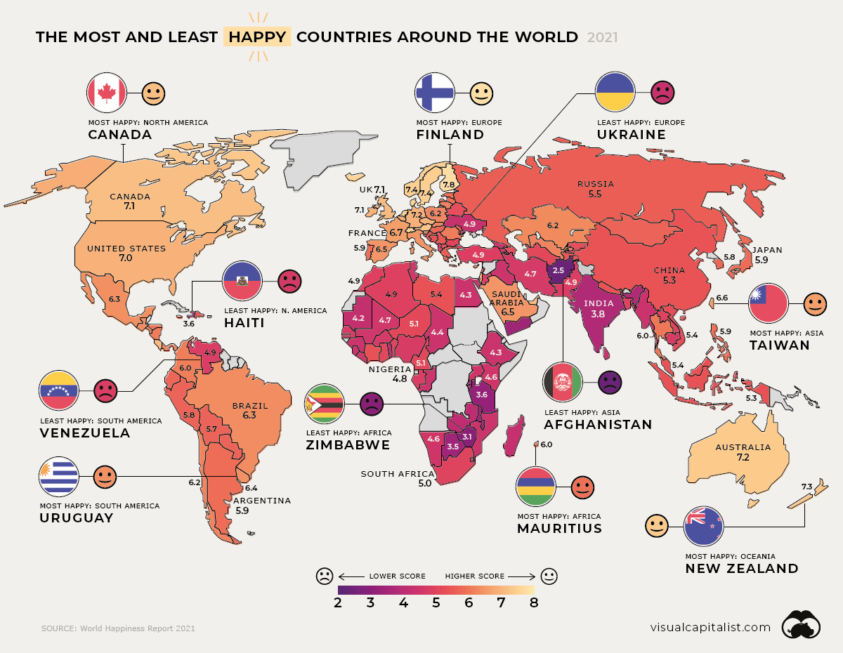 Global Happiness Levels 2021