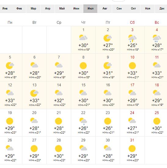 Погода в липні.