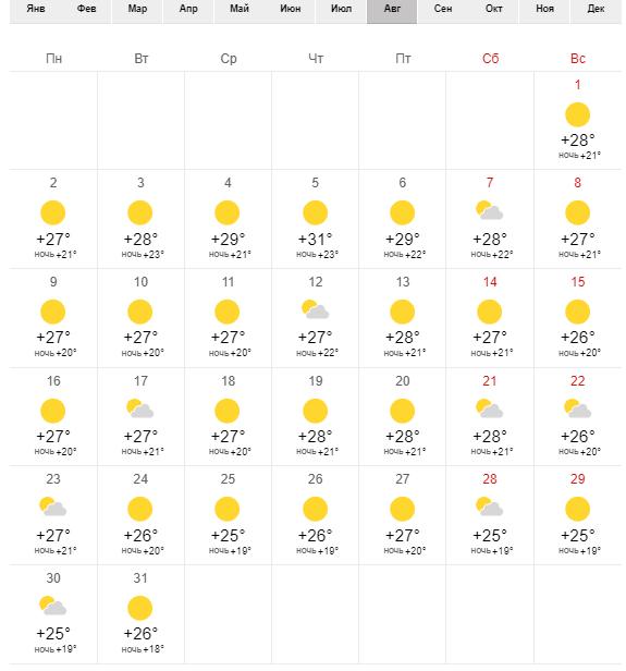 Погода в серпні.