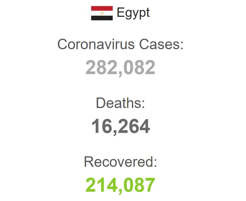 Пандемия коронавируса в Египте.