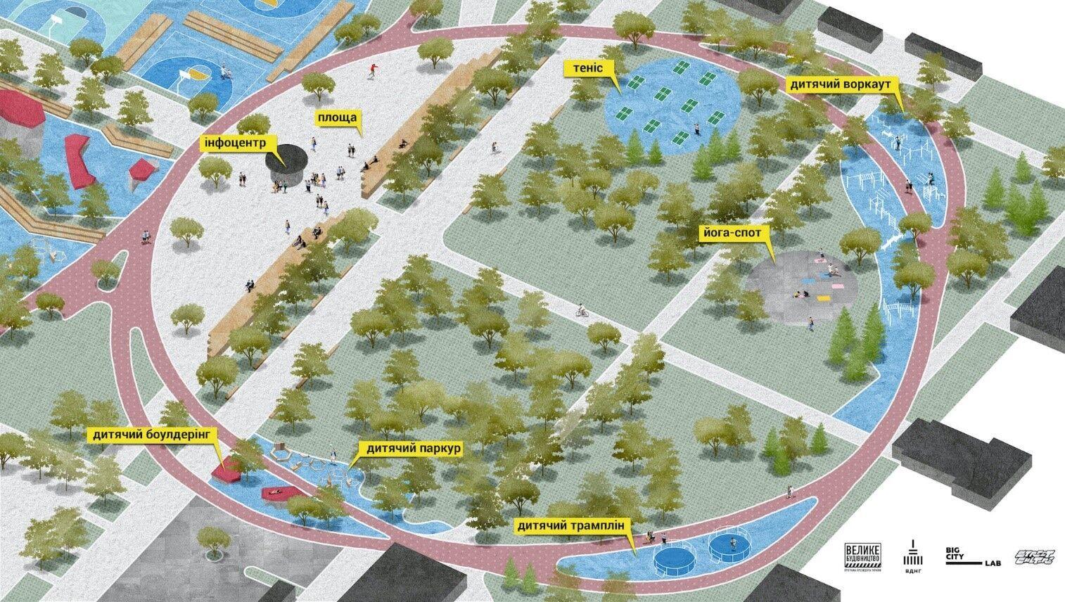 В урбан-парке появится скейтпарк, площадки для занятия футболом, баскетболом и стритболом и т.д.