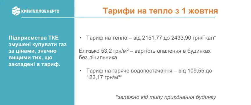 Новые тарифы на тепло и горячую воду.