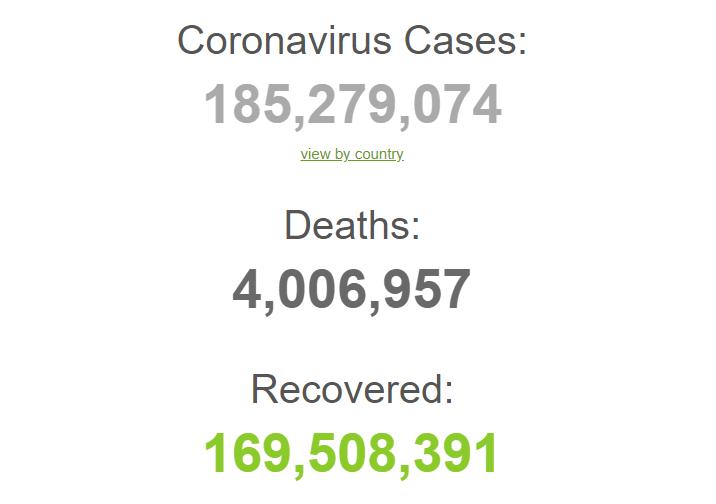 З початку пандемії померли понад 4 млн.