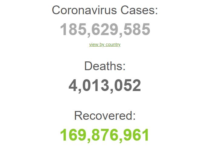 Всього захворіло вже понад 185 млн осіб.
