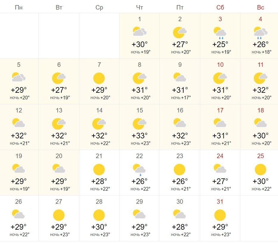 Погода в июле для центра Украины