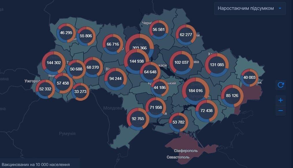 Распределение количества вакцинированных (первая доза) в Украине