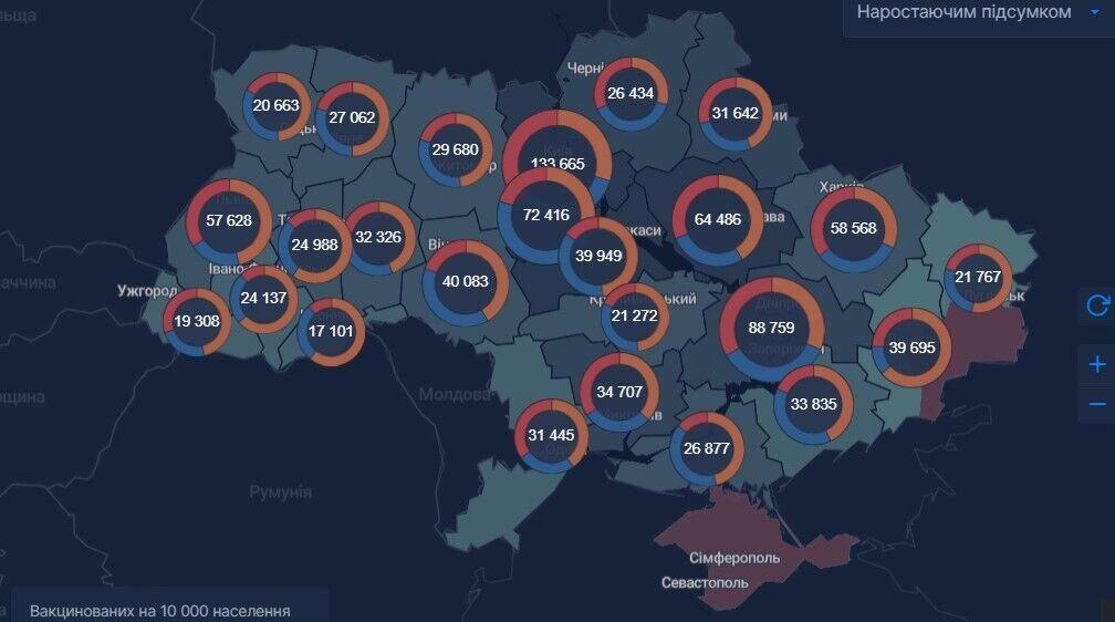 Распределение количества вакцинированных (вторая доза) в Украине