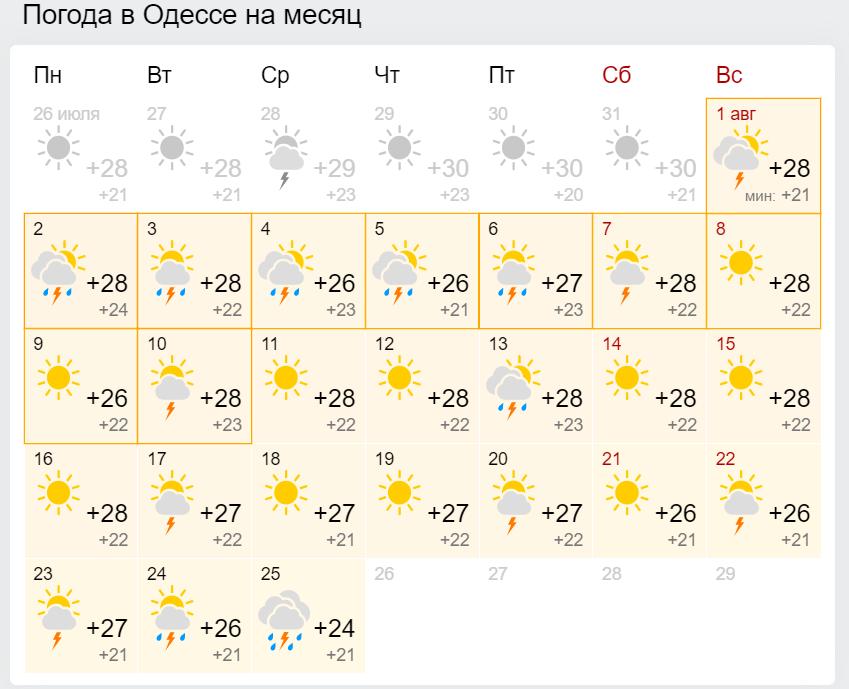 Погода в серпні в Одесі