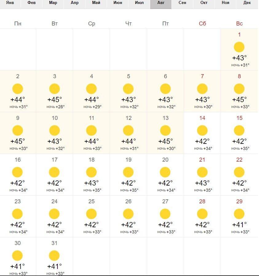 Погода в Асуане на август 2021 года