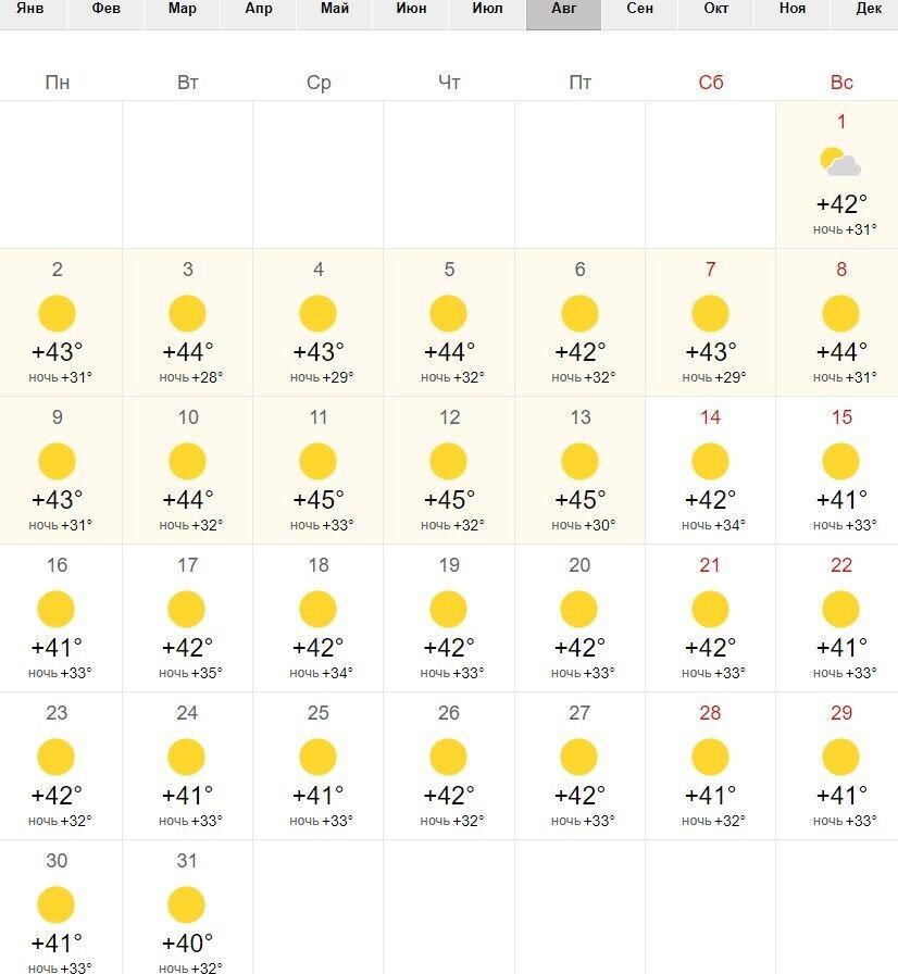 Погода в Луксоре на август 2021 года