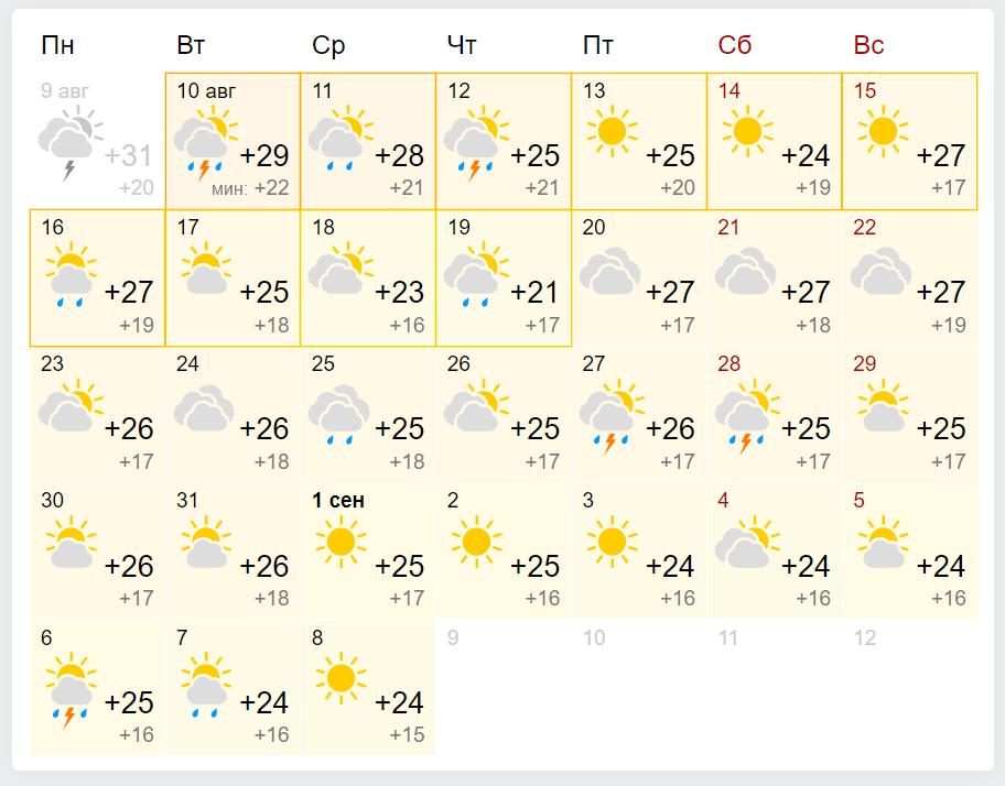 Погода до кінця серпня в Дніпрі.