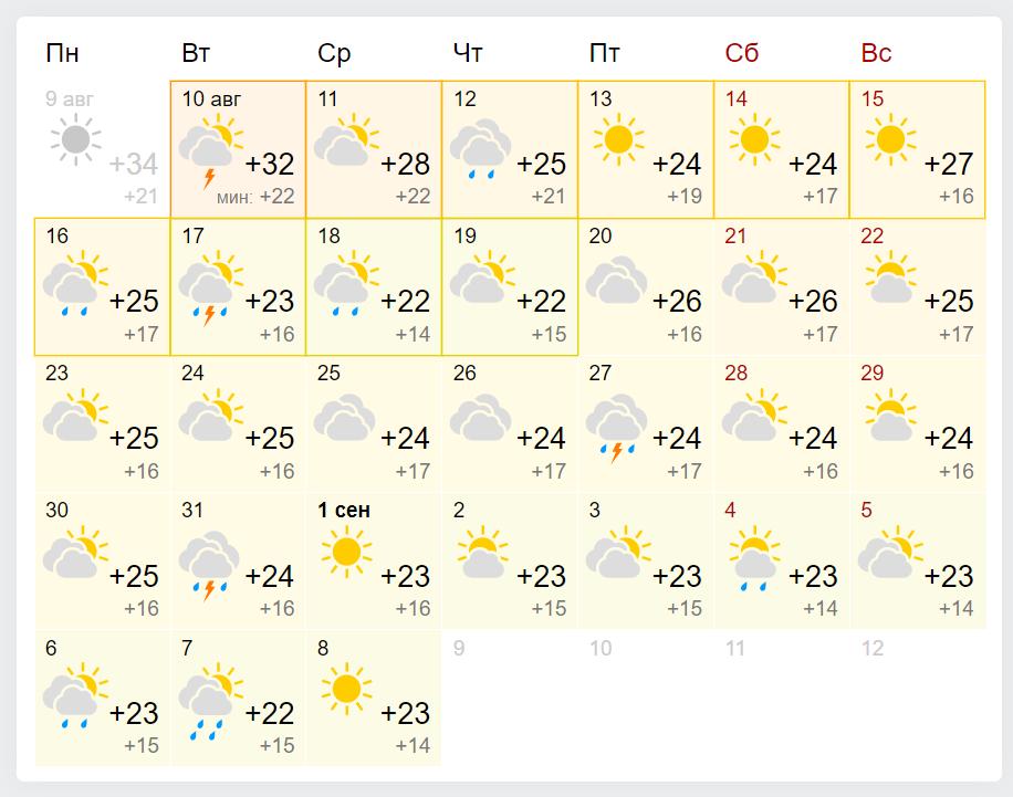 Погода до кінця серпня в Харкові.