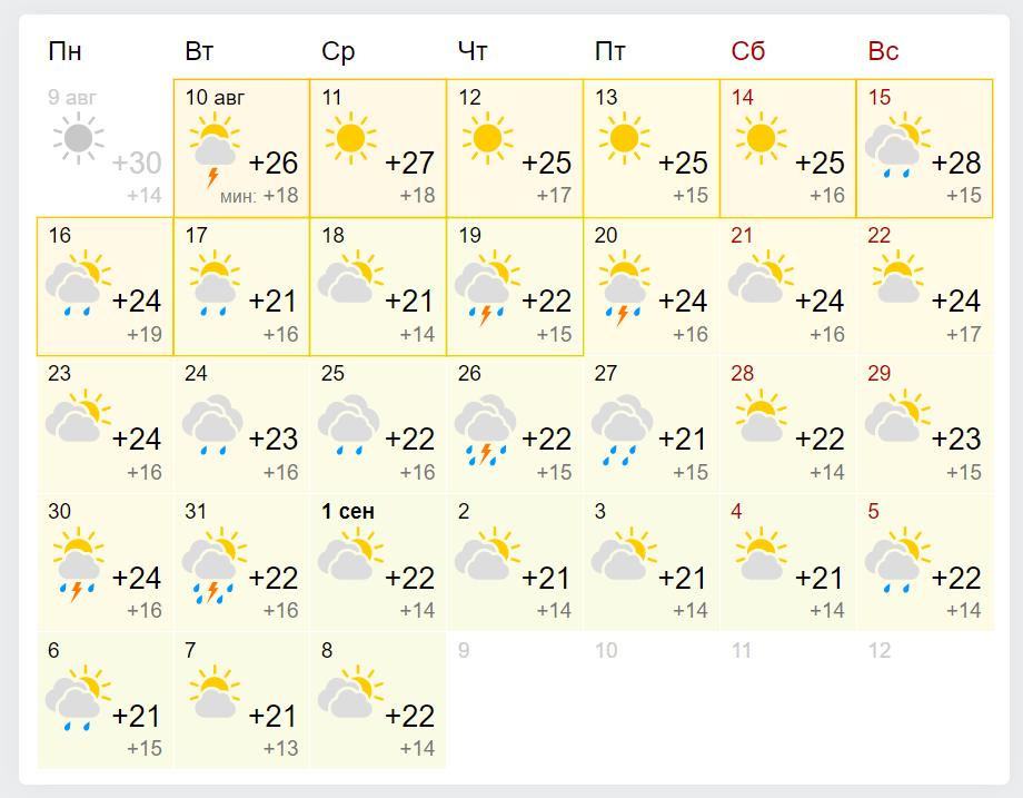 Погода до кінця серпня в Києві.