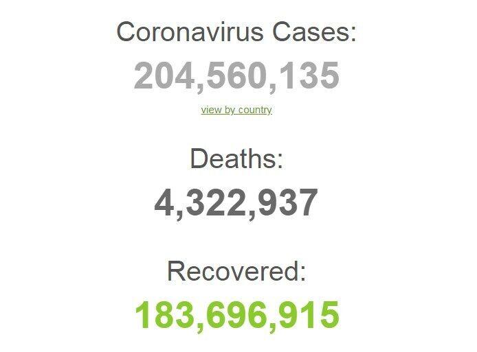 Захворіли понад 204,5 млн осіб.